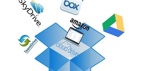 Top 5 Dropbox Alternatives for Cloud Storage | Sync services | Scoop.it