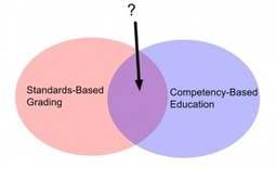What is the Difference between Standards-Based Grading (or Reporting) and Competency-Based Education? « Competency Works | Innovation | Scoop.it