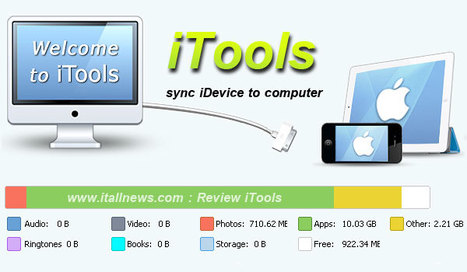 Review iTools : วิธี Sync iPhone, iPad ข้อมูล,เพลง,รูป โดยไม่ต้องใช้ iTunes   Peter R   Scoop.it