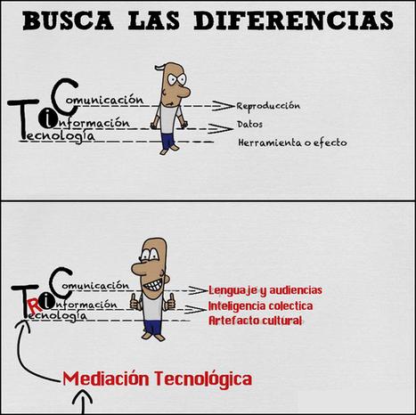 LA MEDIACIÓN: LA TECNOLOGÍA COMO ARTEFACTO CULTURAL | Cultura-digital | Scoop.it