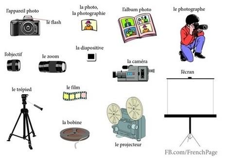 La photographie | Arts et FLE | Scoop.it