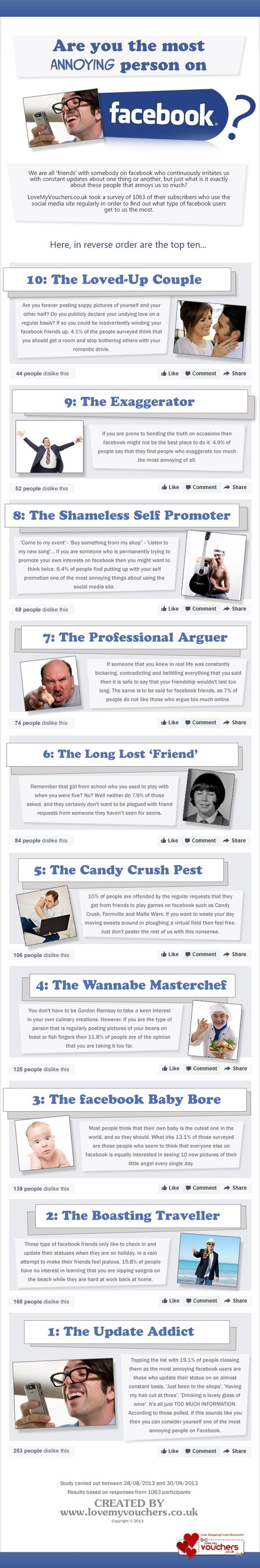 The 10 Most Annoying Types of People on Facebook #infographic | MarketingHits | Scoop.it