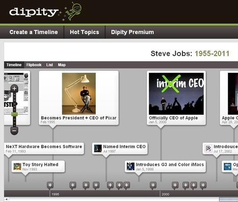 Dipity: Líneas del tiempo | actividad 28 | Scoop.it