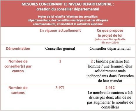 Démocratie locale : de nouvelles dispositions pour les élections départementales, municipales et intercommunales- Sénat | Collectivités territoriales | Scoop.it