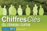 Chiffres clés des cuma 2013 : développement collectif de solutions au-delà de la machine | Actualités | CRESS PACA | Solidarité, développement durable, responsabilité sociale | Scoop.it