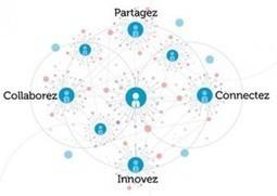 Les réseaux sociaux d'entreprise, nouvel eldorado de la communication interne? | La communication du 21ème siècle | Scoop.it