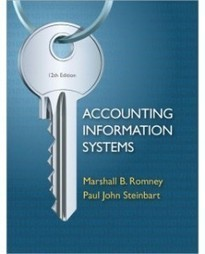 Test Bank For » Test Bank for Accounting Information Systems, 12th Edition: Marshall B. Romney Download | Business Exam Test Banks | Scoop.it