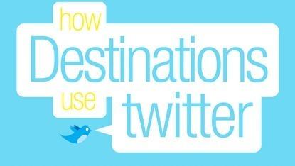 Infographie sur l'utilisation de Twitter par les destinations touristiques | Animer une communauté Twitter | Scoop.it