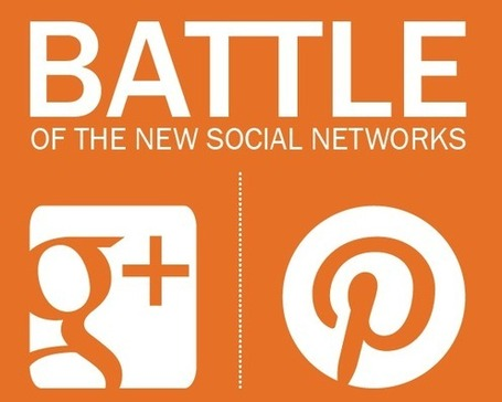 35 Statistics That Fuel the Battle Between Pinterest and Google+ | Surviving Social Chaos | Scoop.it