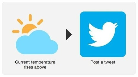 10 IFTTT Recipes to Optimize Your Business | The Perfect Storm Team | Scoop.it