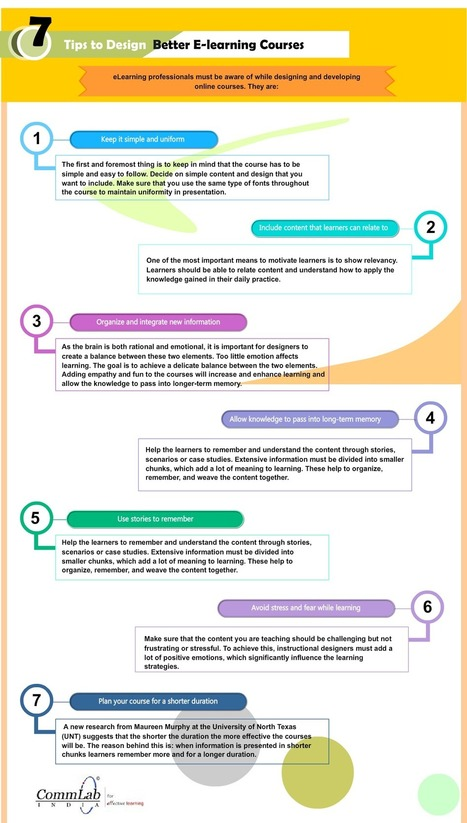 7 Tips to Design Better E-learning Courses – An Infographic | Instructional Design | Scoop.it
