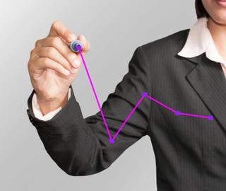 Comment mesurer son Retour sur Investissement en termes de Marque Employeur ? - Universum | Recrutement et RH 2.0 l'Information | Scoop.it