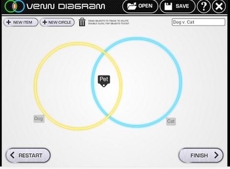A Great Free Tool for Creating Venn Diagrams | DIGITAL EDUCATION | Scoop.it