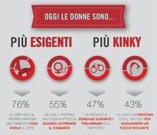Sesso: i risultati del sondaggio di LELO   Scopri le novità e i nuovi Sex Toy di Design e Alta Qualità   Scoop.it