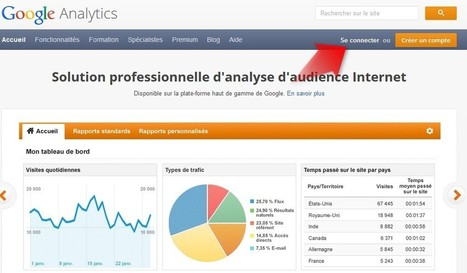 L 'analytics pour les nuls | installer google analytics sous wordpress | Time to Learn | Scoop.it