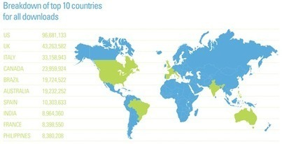 Top BitTorrent Countries In The World, Top Torrent Towns In The UK | TorrentFreak | this curious life | Scoop.it