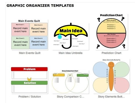 The Electric Educator: Graphic Organizers with Google Drawing | Edtech PK-12 | Scoop.it