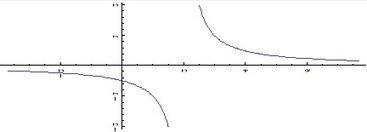 Invertir es girar y reflejar - Gaussianos | Gaussianos | Geogebra, como herramienta para las clases de matematica | Scoop.it