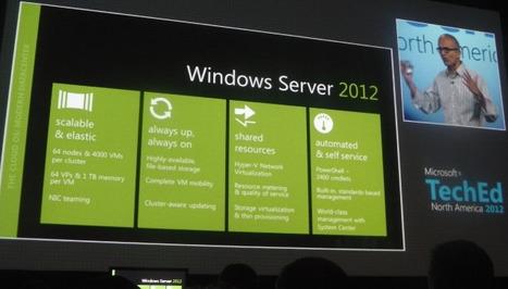 Ten first steps with Windows Server 2012   Windows Server, Powershell & Hyper-V Tips   Scoop.it
