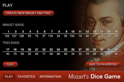 App Shopper: Mozart's Dice Game (Music) | CEET Meet (Oct'2011): mLearning ~ Sandy Hirtz, Sue Hellman | Scoop.it