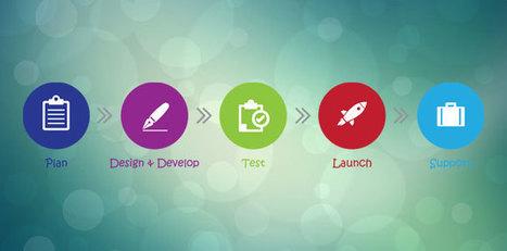 Web App Design | Arvaan Technolab LLC | Scoop.it