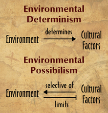 Environmental Possibilism Vs. Environmental Determinism | Human Geography is Everything! | Scoop.it