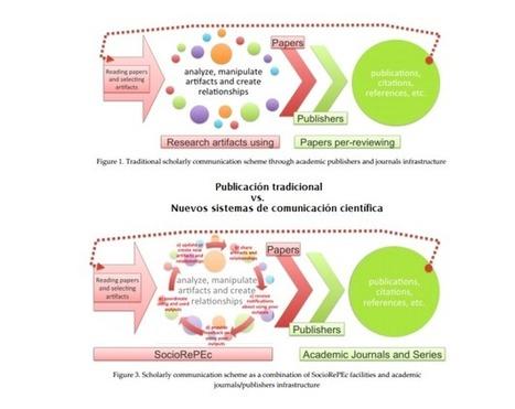 ¿Estamos en el final de la publicación científica?: acceso abierto y nuevas tecnologías de la comunicación científica | COMUNICACIONES DIGITALES | Scoop.it