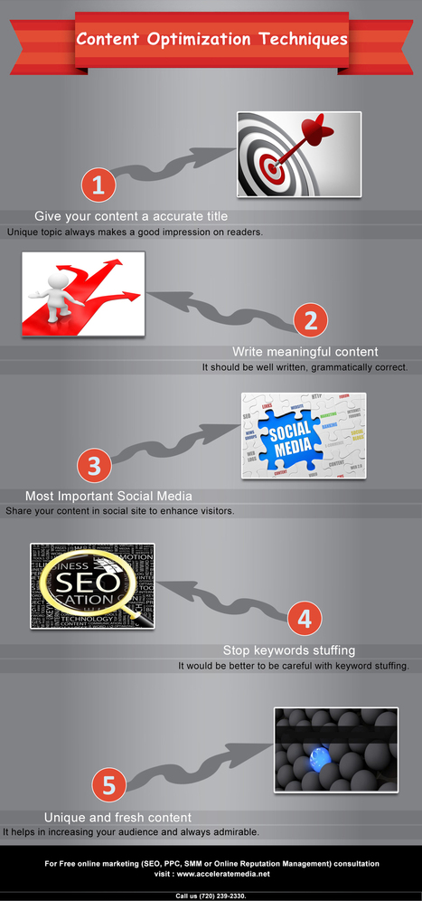 Various types of Content Optimization technique | Search Engine Optimization | Scoop.it