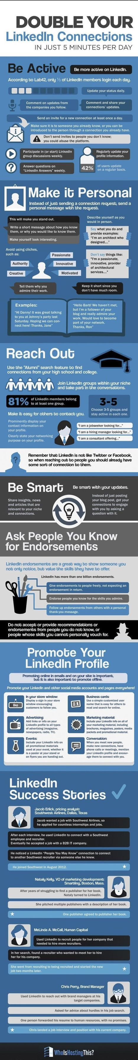 How to Double Your LinkedIn Connections {Infographic} - Best Infographics | Digital-News on Scoop.it today | Scoop.it