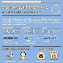 An Unconventional Spin on the Traditional Work Place | Visual.ly | Doctor Data | Scoop.it
