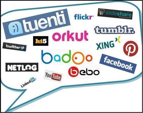 MONOGRÁFICO: Redes Sociales | Observatorio Tecnológico | AAdigital | Scoop.it