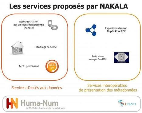 NAKALA   TGIR Huma-Num   DigitalHumanities   Scoop.it