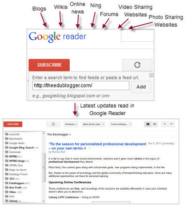 The Complete Educator's Guide to Using Google Reader : The Edublogger | 21st Century Information Fluency | Scoop.it
