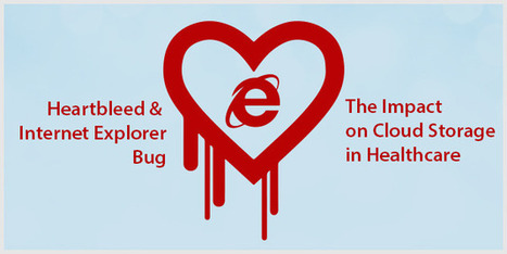 Heartbleed and Internet Explorer Bug: Impact on HIPAA Security - qliqSoft | HIPAA Texting | Scoop.it