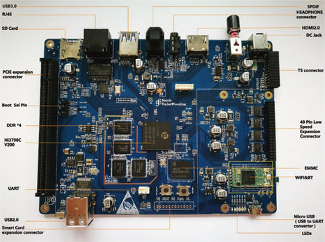 $79 HiSilicon Poplar is the First 96Boards TV Platform Compliant Board | Embedded Systems News | Scoop.it