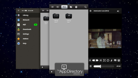 The Best Video Player for iPhone - Lifehacker | Edtech PK-12 | Scoop.it