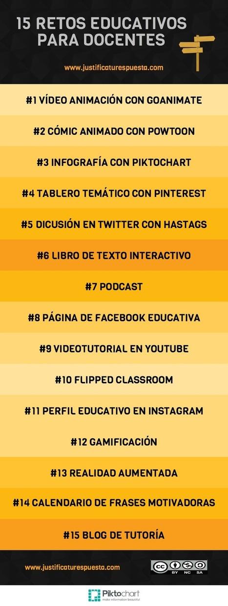 15 Retos educativos para docentes como tú [INFOGRAFÍA] | Atisbando Educación y TIC. | Scoop.it