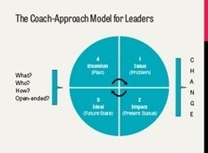 Coaching Through Questions | Engagement drive business results | Scoop.it