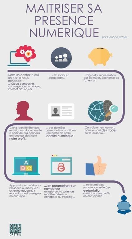 Maitriser sa présence numerique | Recherche d'emploi sur internet | Scoop.it
