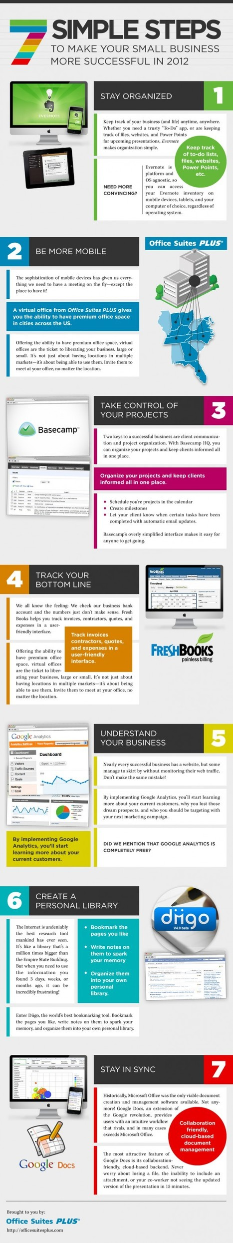 7 Steps to Make Small Business more Successful [Infographic] | Personal Branding Using Scoopit | Scoop.it