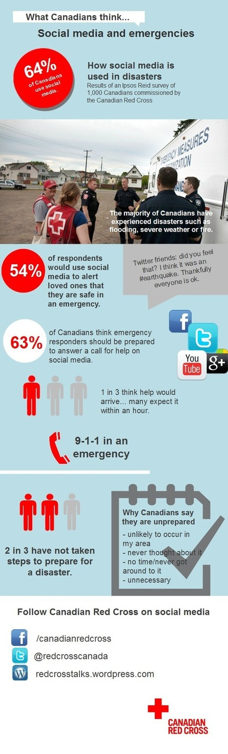 How Is Social Media Used In Emergencies? | AllTwitter | Public Relations & Social Media Insight | Scoop.it