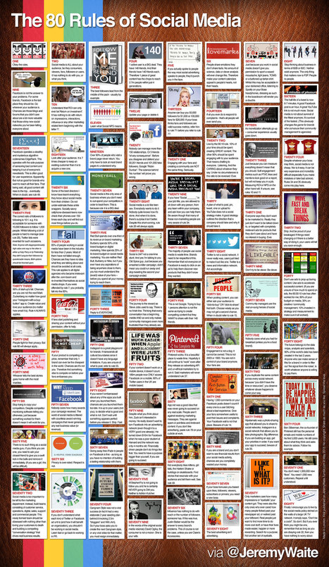 80 Rules of Social Media | Jeremy WAITE | EDTECH ~ ICT tools & tips, Internet tracks & trails... and questioning them all ! | Scoop.it