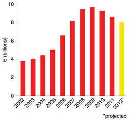 Bilanci di scienza | Med News | Scoop.it