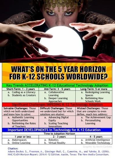 New Horizon Report K-12 2016 – Kevin Corbett – #EdTech   Blogs   Scoop.it