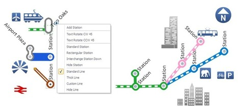 Metro Map Style | Subway infographic design elements - software tools | Visualisation | Scoop.it