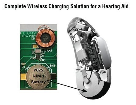 LTC4123 - Low Power Wireless Charger for Hearing Aids - Linear Technology | Electronique et Instrumentation Biomédicales | Scoop.it