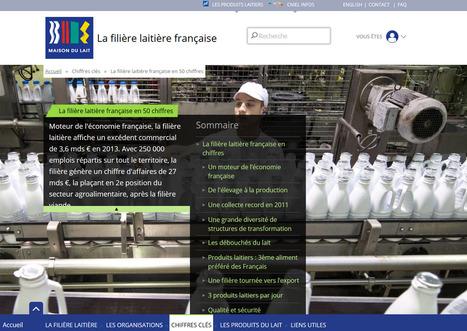 abc-éleveurs | Coûts de production | Lait de No... | Elevage | Scoop.it