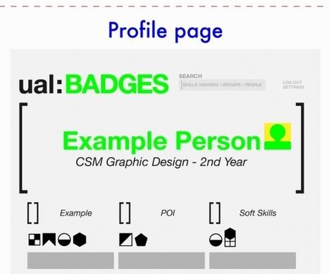 DIAL Badges development   process.arts   eLearning tools   Scoop.it