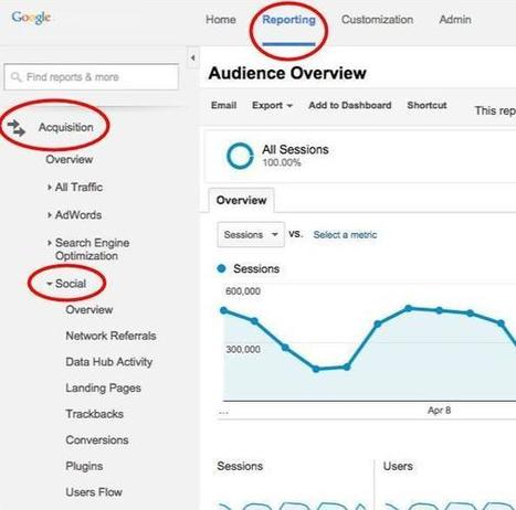 A 6-Step Guide To Tracking Social Media In Google Analytics | Social Media & sociaal-cultureel werk | Scoop.it