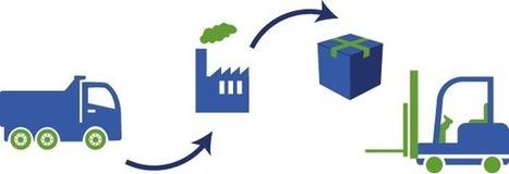 ERP Négoce et Distribution : Logiciel 100% Dynamics | SB Consulting | Mode - beauté - santé | Scoop.it
